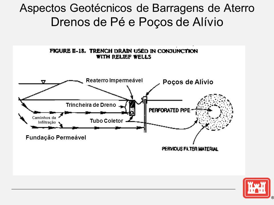 Aspectos Geotécnicos de Barragens de Aterro Drenos de Pé e Poços de Alívio Poços de Alívio Trincheira de Dreno Tubo Coletor Fundação Permeável Reaterr