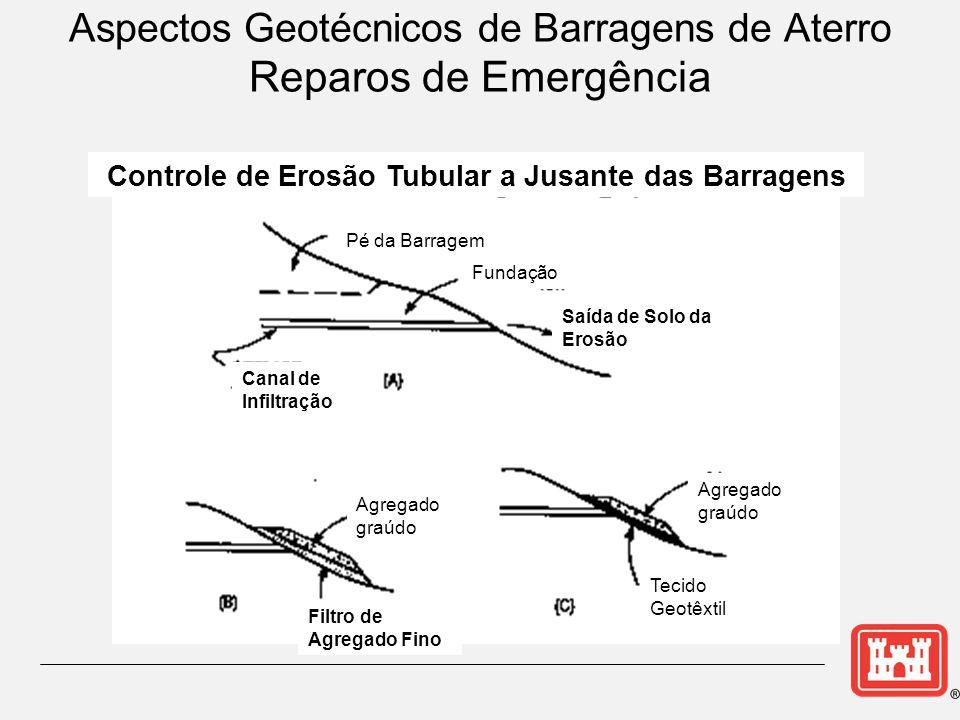 Aspectos Geotécnicos de Barragens de Aterro Reparos de Emergência Canal de Infiltração Saída de Solo da Erosão Agregado graúdo Filtro de Agregado Fino