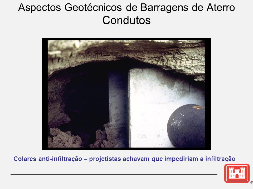 Colares anti-infiltração – projetistas achavam que impediriam a infiltração Aspectos Geotécnicos de Barragens de Aterro Condutos