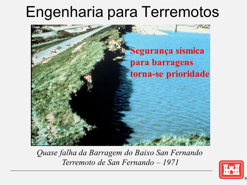 Engenharia para Terremotos Quase falha da Barragem do Baixo San Fernando Terremoto de San Fernando – 1971 Segurança sísmica para barragens torna-se pr