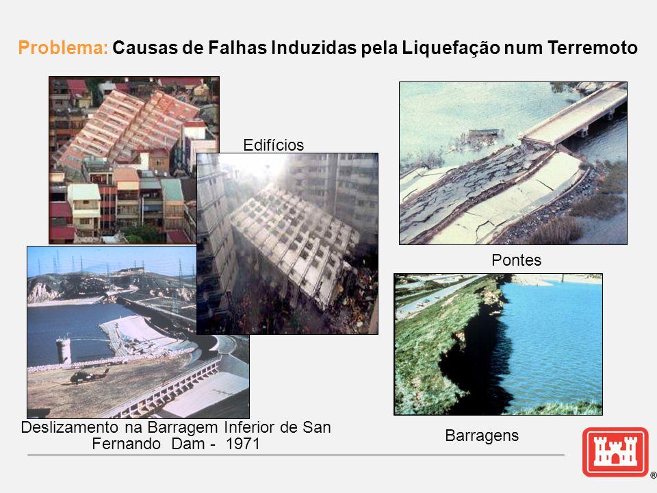 Edifícios Pontes Problema: Causas de Falhas Induzidas pela Liquefação num Terremoto Deslizamento na Barragem Inferior de San Fernando Dam - 1971 Barra