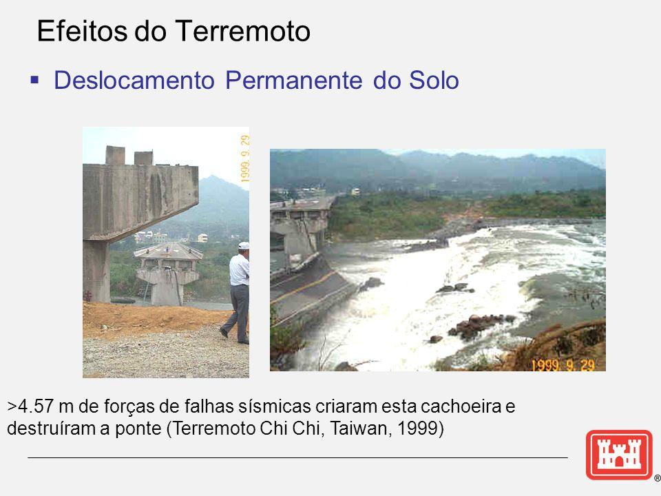 Efeitos do Terremoto  Deslocamento Permanente do Solo >4.57 m de forças de falhas sísmicas criaram esta cachoeira e destruíram a ponte (Terremoto Chi