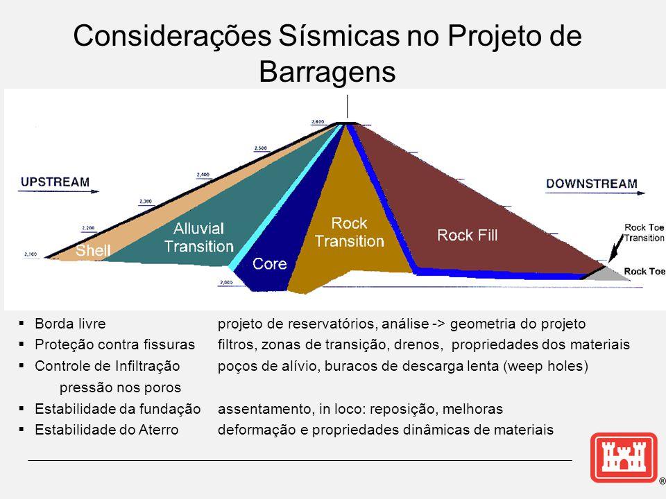 Considerações Sísmicas no Projeto de Barragens  Borda livre projeto de reservatórios, análise -> geometria do projeto  Proteção contra fissuras filt