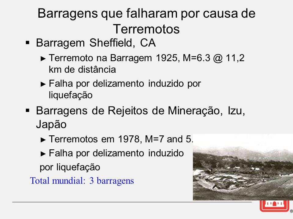 Barragens que falharam por causa de Terremotos  Barragem Sheffield, CA ► Terremoto na Barragem 1925, M=6.3 @ 11,2 km de distância ► Falha por delizam
