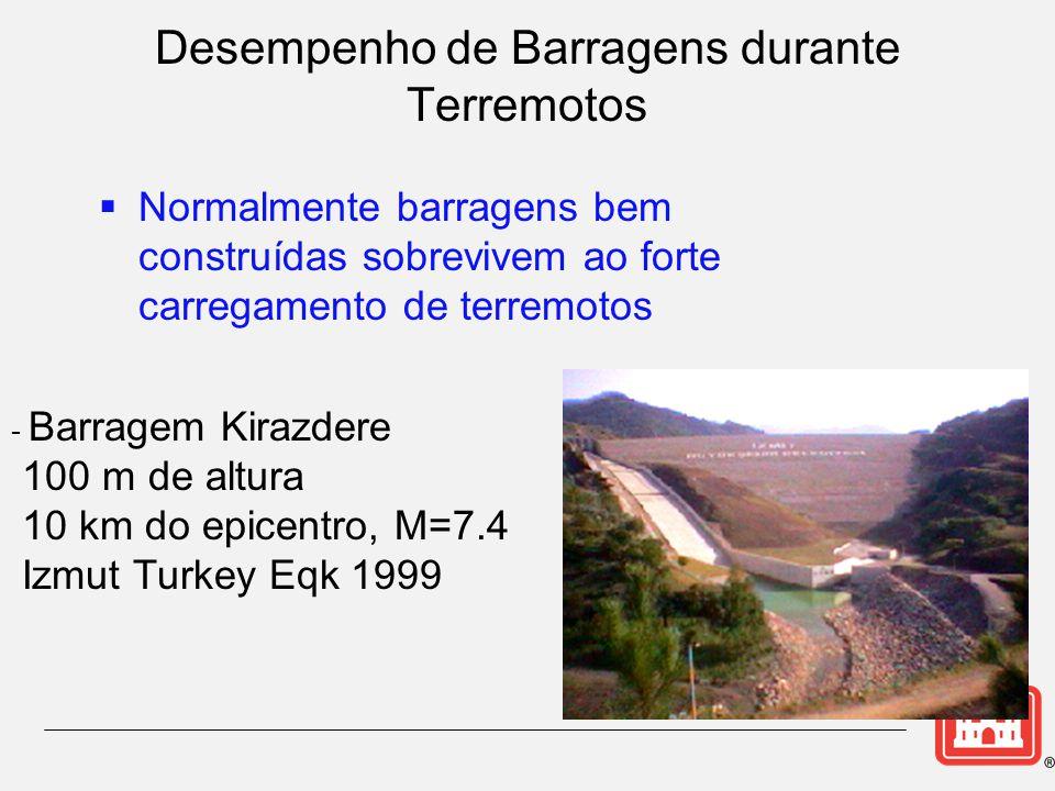 Desempenho de Barragens durante Terremotos  Normalmente barragens bem construídas sobrevivem ao forte carregamento de terremotos - Barragem Kirazdere