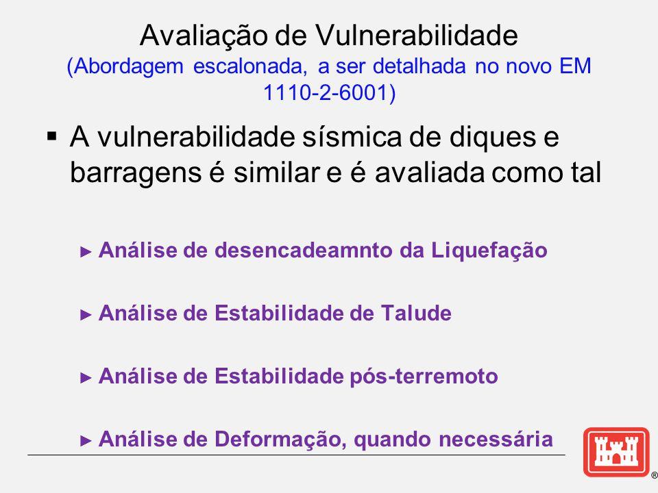 Avaliação de Vulnerabilidade (Abordagem escalonada, a ser detalhada no novo EM 1110-2-6001)  A vulnerabilidade sísmica de diques e barragens é simila