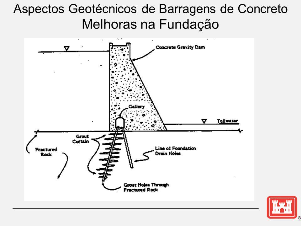 Aterro Fundação Tapete Drenante Vala Configuração errada entope a drenagem Aspectos Geotécnicos de Barragens de Aterro Entupimento da Saída do Dreno