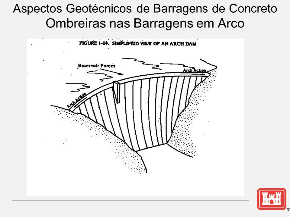 Desempenho de Barragens durante Terremotos  Normalmente barragens bem construídas sobrevivem ao forte carregamento de terremotos - Barragem Kirazdere 100 m de altura 10 km do epicentro, M=7.4 Izmut Turkey Eqk 1999
