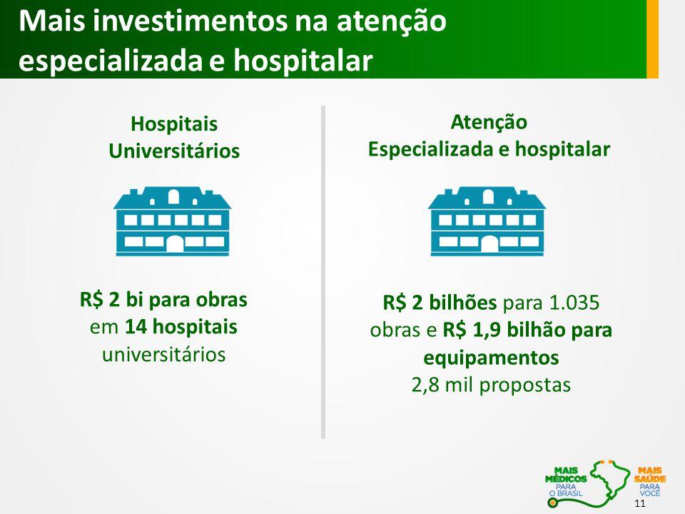 11 Hospitais Universitários R$ 2 bilhões para 1.035 obras e R$ 1,9 bilhão para equipamentos 2,8 mil propostas R$ 2 bi para obras em 14 hospitais universitários Atenção Especializada e hospitalar Mais investimentos na atenção especializada e hospitalar