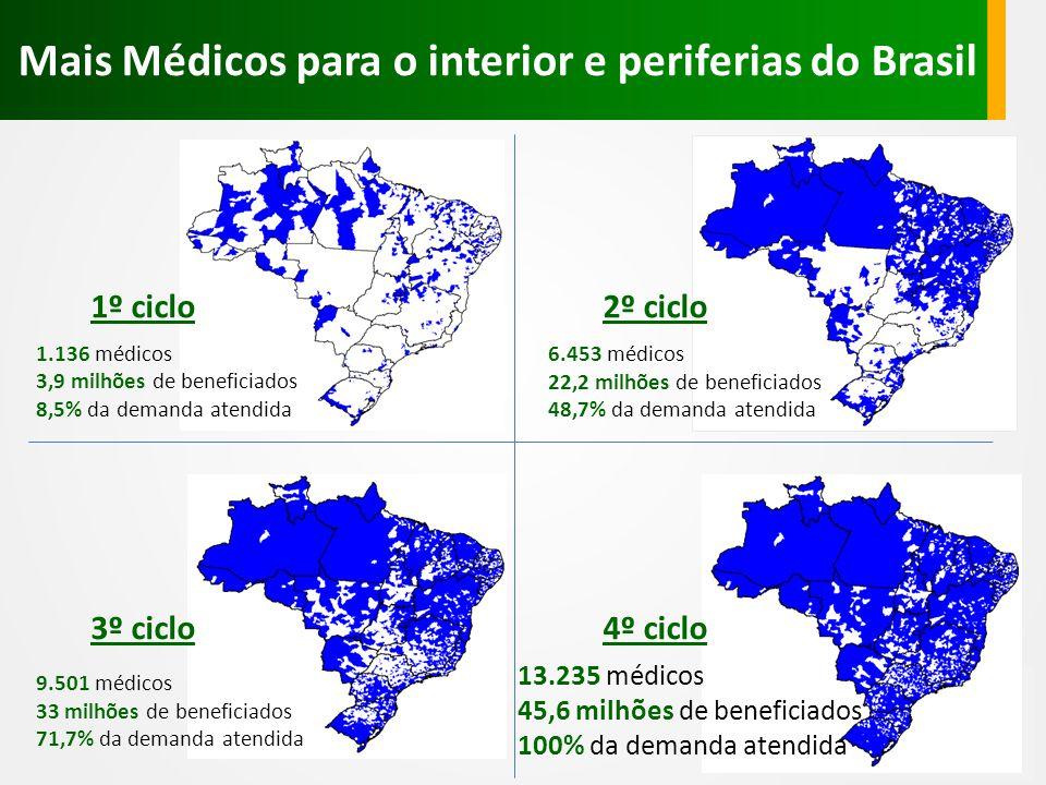 3º ciclo Mais Médicos para o interior e periferias do Brasil 1.136 médicos 3,9 milhões de beneficiados 8,5% da demanda atendida 6.453 médicos 22,2 milhões de beneficiados 48,7% da demanda atendida 9.501 médicos 33 milhões de beneficiados 71,7% da demanda atendida 1º ciclo2º ciclo 13.235 médicos 45,6 milhões de beneficiados 100% da demanda atendida 4º ciclo