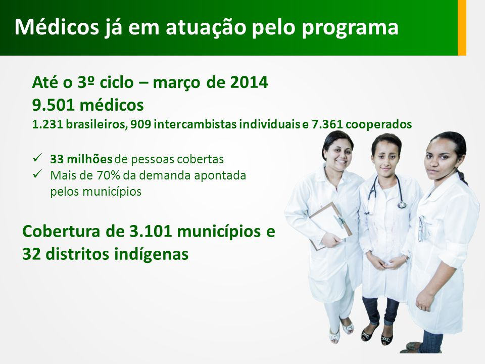 Até o 3º ciclo – março de 2014 9.501 médicos 1.231 brasileiros, 909 intercambistas individuais e 7.361 cooperados Cobertura de 3.101 municípios e 32 distritos indígenas  33 milhões de pessoas cobertas  Mais de 70% da demanda apontada pelos municípios Médicos já em atuação pelo programa