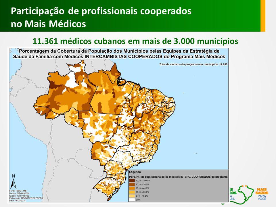 11.361 médicos cubanos em mais de 3.000 municípios Participação de profissionais cooperados no Mais Médicos
