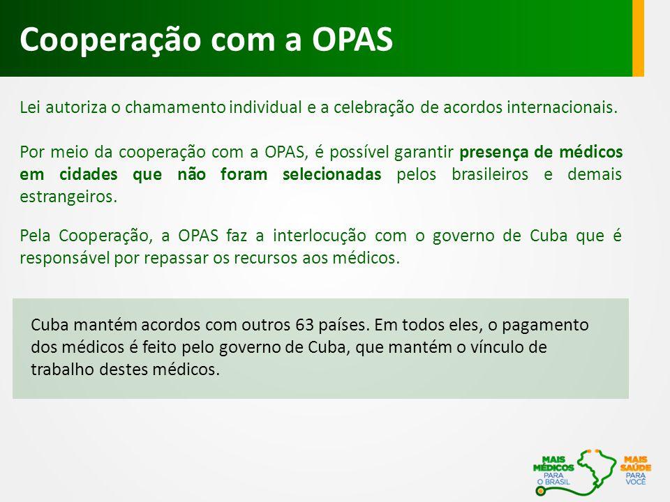 Cooperação com a OPAS Lei autoriza o chamamento individual e a celebração de acordos internacionais.