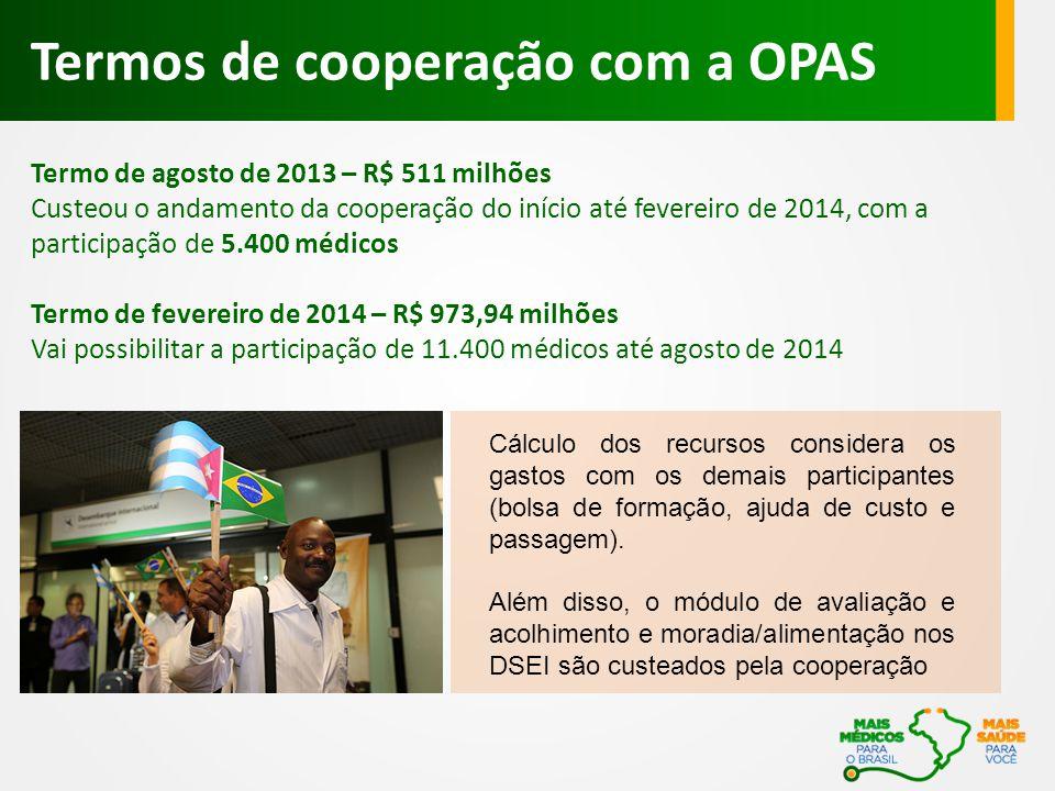 Termos de cooperação com a OPAS Termo de agosto de 2013 – R$ 511 milhões Custeou o andamento da cooperação do início até fevereiro de 2014, com a participação de 5.400 médicos Termo de fevereiro de 2014 – R$ 973,94 milhões Vai possibilitar a participação de 11.400 médicos até agosto de 2014.