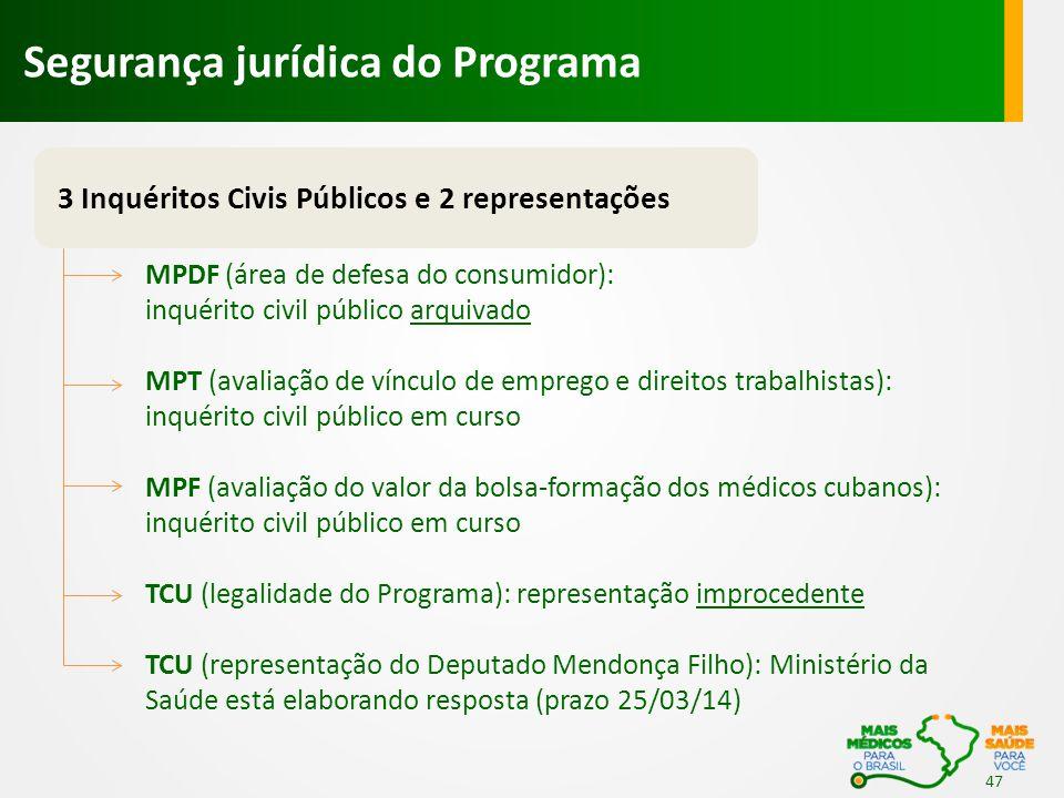 47 MPDF (área de defesa do consumidor): inquérito civil público arquivado MPT (avaliação de vínculo de emprego e direitos trabalhistas): inquérito civil público em curso MPF (avaliação do valor da bolsa-formação dos médicos cubanos): inquérito civil público em curso TCU (legalidade do Programa): representação improcedente TCU (representação do Deputado Mendonça Filho): Ministério da Saúde está elaborando resposta (prazo 25/03/14) Segurança jurídica do Programa 3 Inquéritos Civis Públicos e 2 representações
