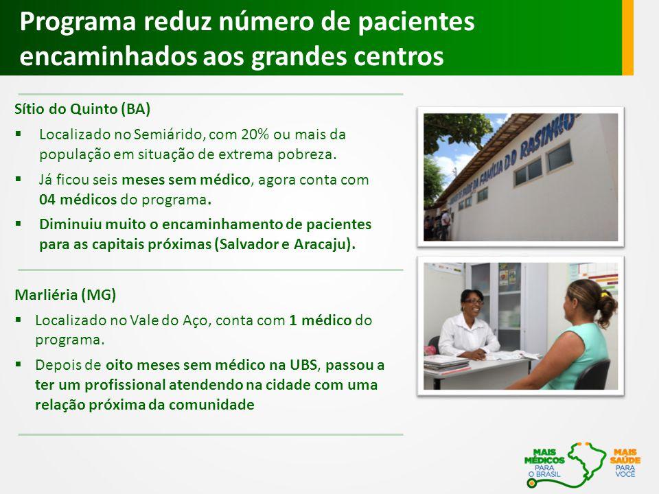 Sítio do Quinto (BA)  Localizado no Semiárido, com 20% ou mais da população em situação de extrema pobreza.