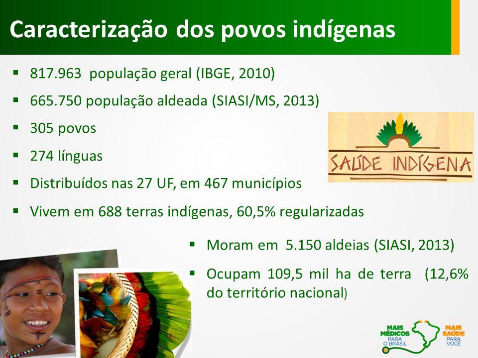  817.963 população geral (IBGE, 2010)  665.750 população aldeada (SIASI/MS, 2013)  305 povos  274 línguas  Distribuídos nas 27 UF, em 467 municípios  Vivem em 688 terras indígenas, 60,5% regularizadas Caracterização dos povos indígenas  Moram em 5.150 aldeias (SIASI, 2013)  Ocupam 109,5 mil ha de terra (12,6% do território nacional )