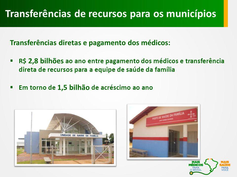 Transferências de recursos para os municípios Transferências diretas e pagamento dos médicos:  R$ 2,8 bilhões ao ano entre pagamento dos médicos e transferência direta de recursos para a equipe de saúde da família  Em torno de 1,5 bilhão de acréscimo ao ano
