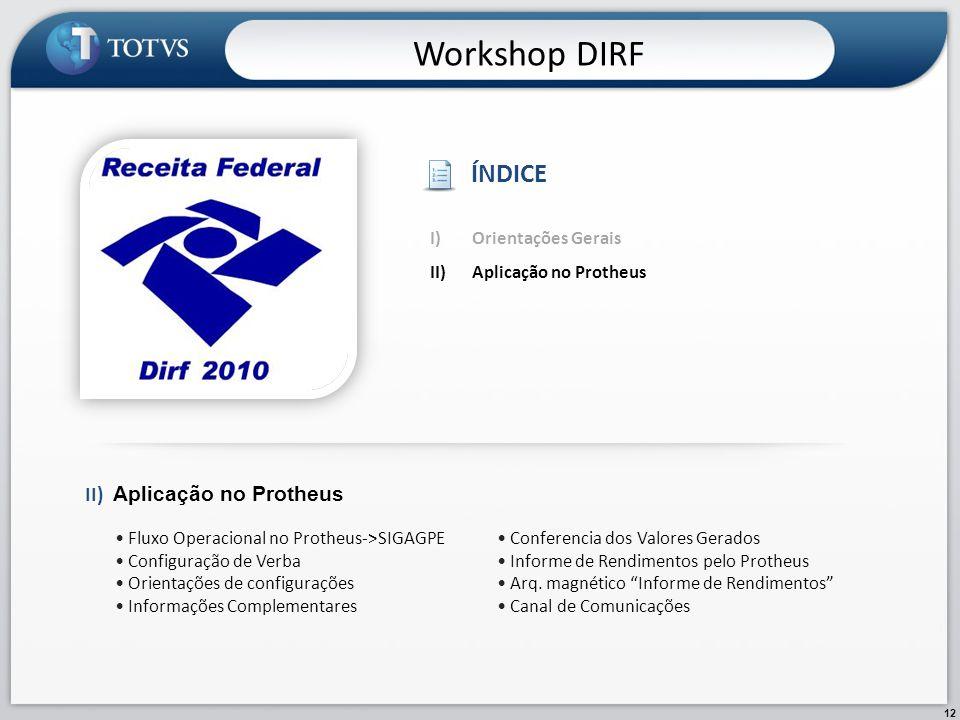 12 Workshop DIRF I)Orientações Gerais II)Aplicação no Protheus ÍNDICE II) Aplicação no Protheus • Fluxo Operacional no Protheus->SIGAGPE • Configuraçã