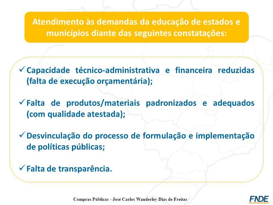  Capacidade técnico-administrativa e financeira reduzidas (falta de execução orçamentária);  Falta de produtos/materiais padronizados e adequados (c
