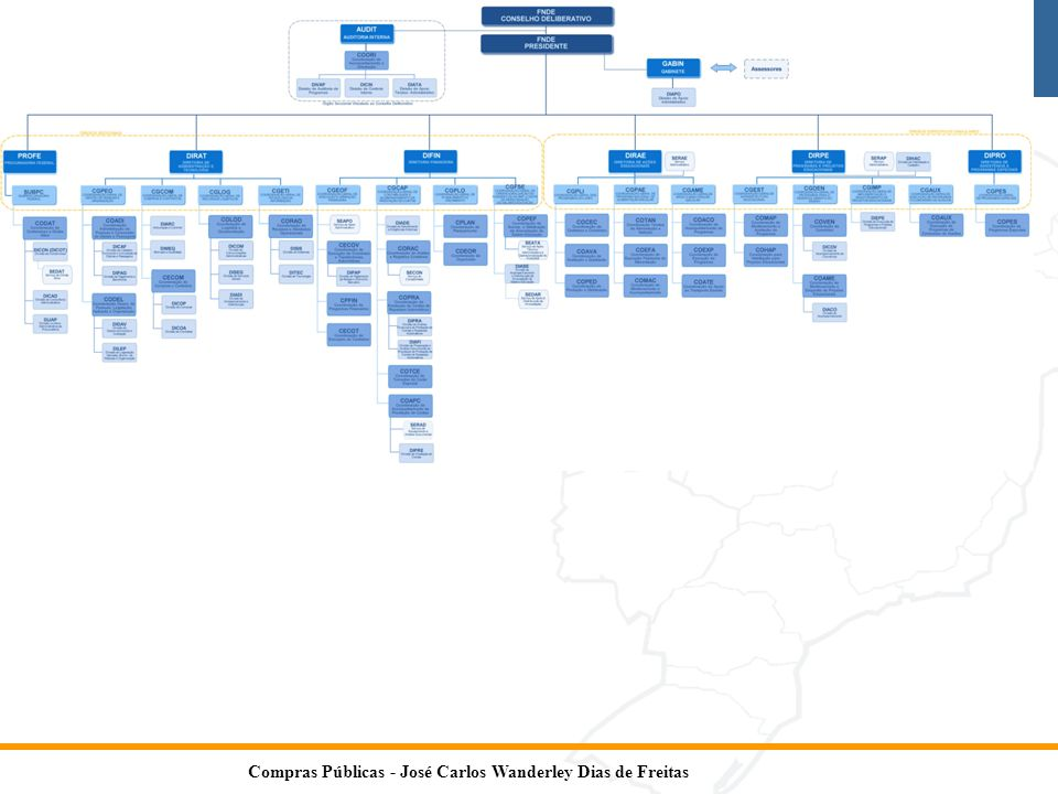 RPN – período 2008/2013 R$ 17.426.416.835,35 VALOR TOTAL DE MERCADO R$ 13.427.659.184,41 VALOR TOTAL REGISTRADO PELO FNDE R$ 3.998.757.