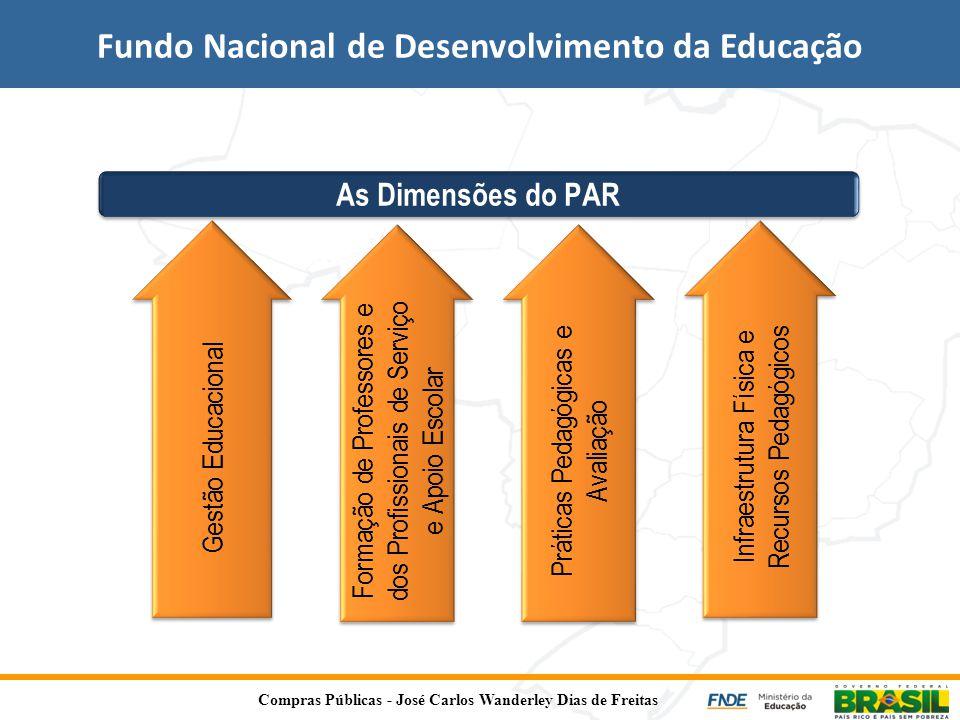 Fundo Nacional de Desenvolvimento da Educação As Dimensões do PAR Gestão Educacional Formação de Professores e dos Profissionais de Serviço e Apoio Es