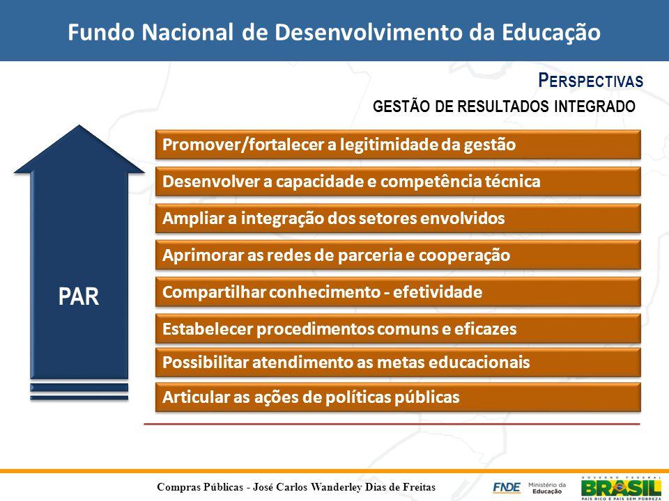 Fundo Nacional de Desenvolvimento da Educação PAR P ERSPECTIVAS GESTÃO DE RESULTADOS INTEGRADO Desenvolver a capacidade e competência técnica Promover