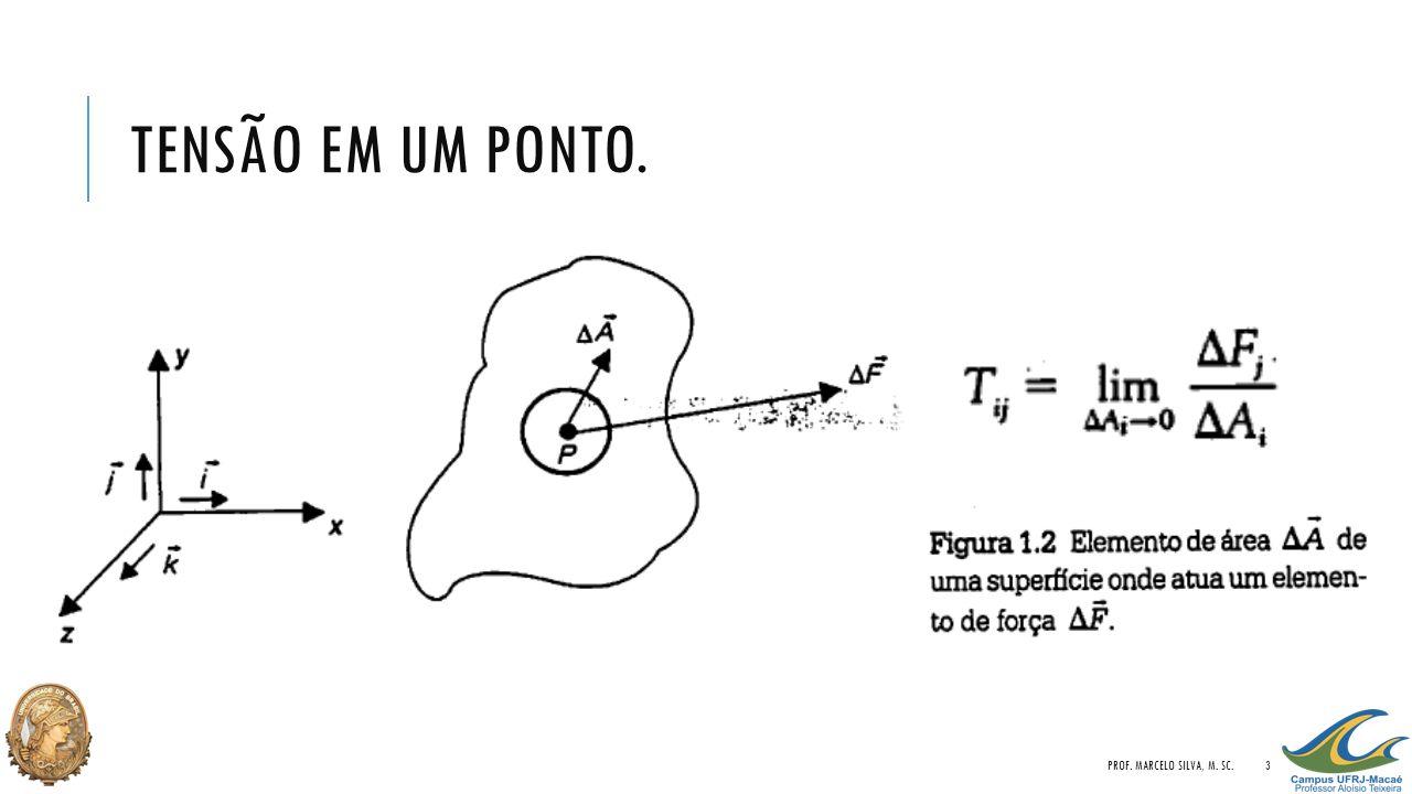 TENSÃO EM UM PONTO. PROF. MARCELO SILVA, M. SC.3