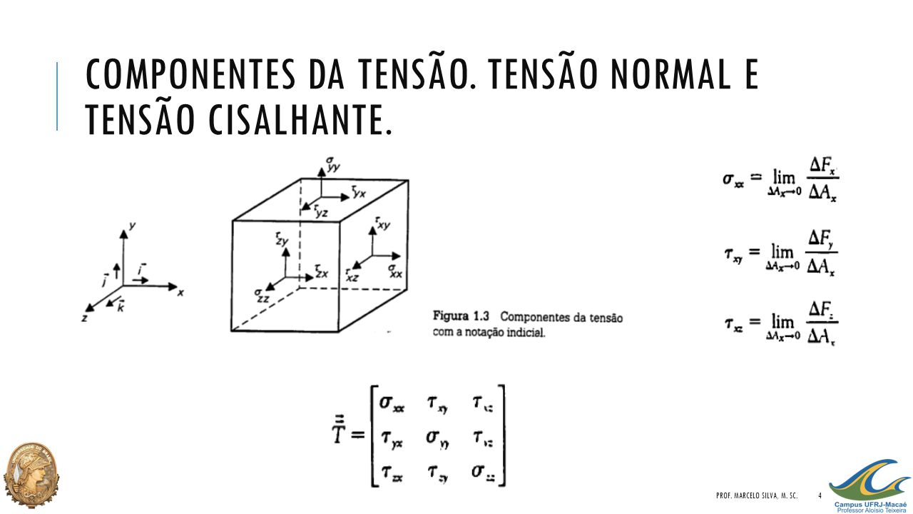 DEFINIÇÃO DE FLUIDO.