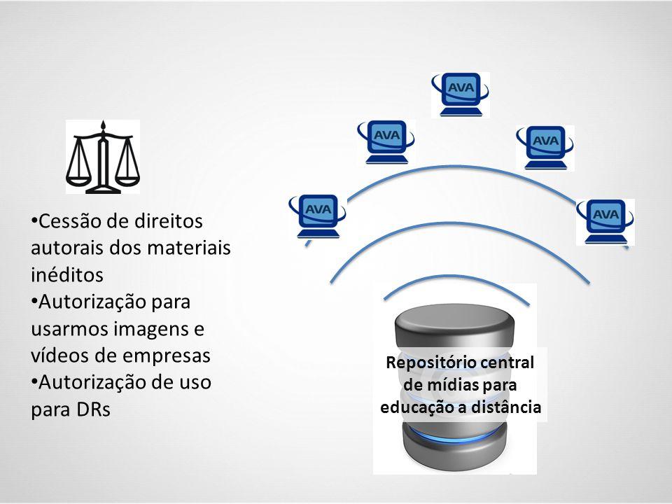 • Cessão de direitos autorais dos materiais inéditos • Autorização para usarmos imagens e vídeos de empresas • Autorização de uso para DRs Repositório