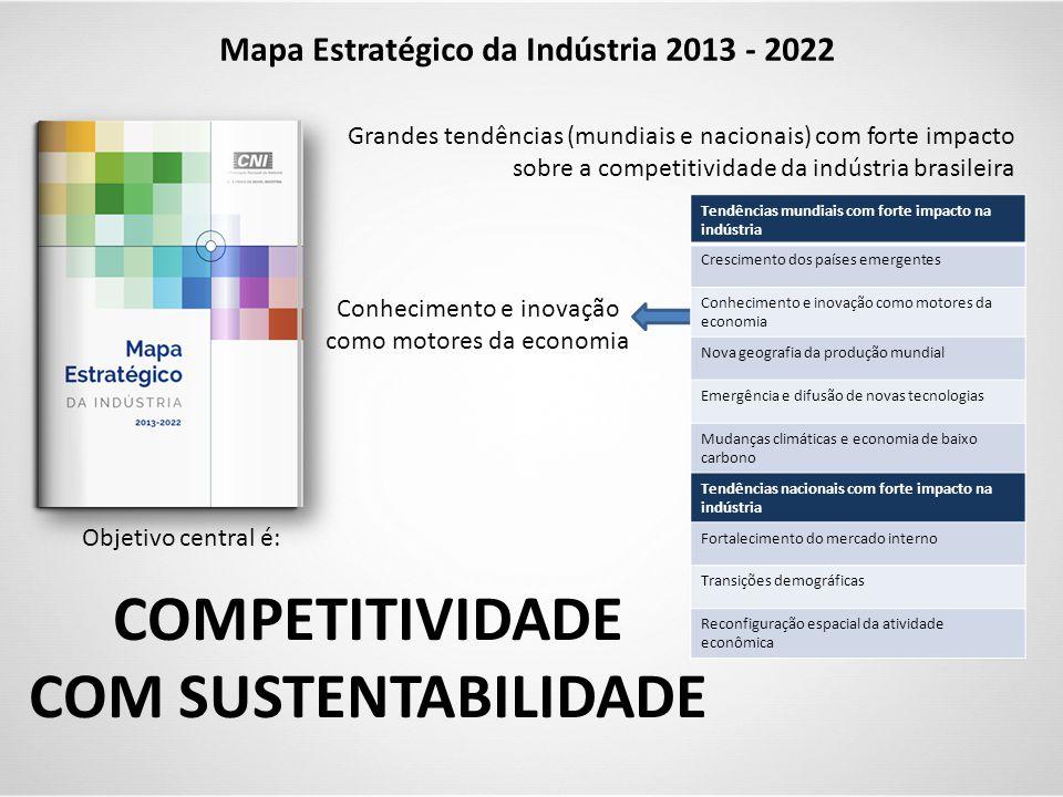 Mapa Estratégico da Indústria 2013 - 2022 Grandes tendências (mundiais e nacionais) com forte impacto sobre a competitividade da indústria brasileira