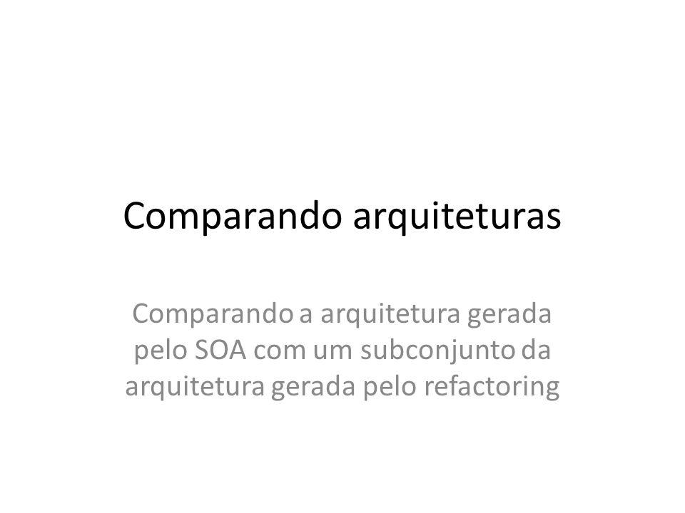 Comparando arquiteturas Comparando a arquitetura gerada pelo SOA com um subconjunto da arquitetura gerada pelo refactoring