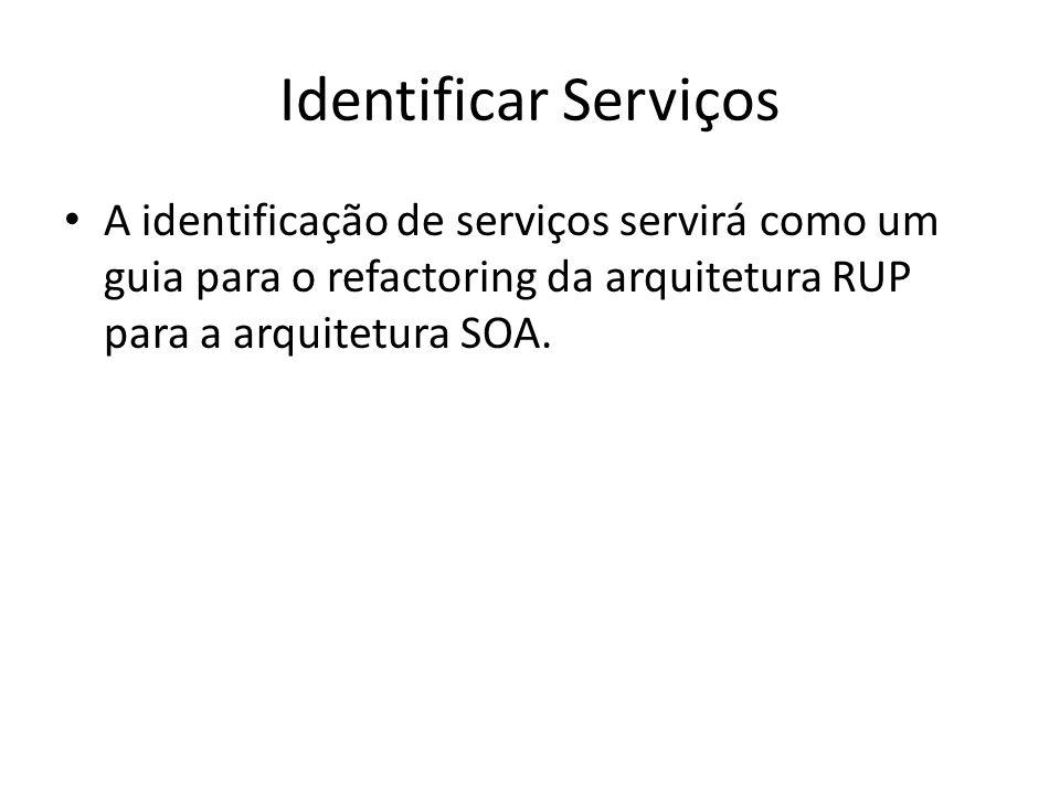 Identificar Serviços • A identificação de serviços servirá como um guia para o refactoring da arquitetura RUP para a arquitetura SOA.