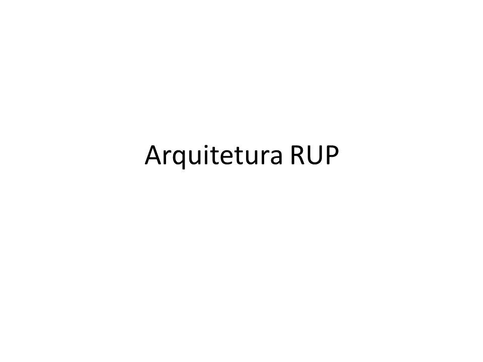 Arquitetura RUP