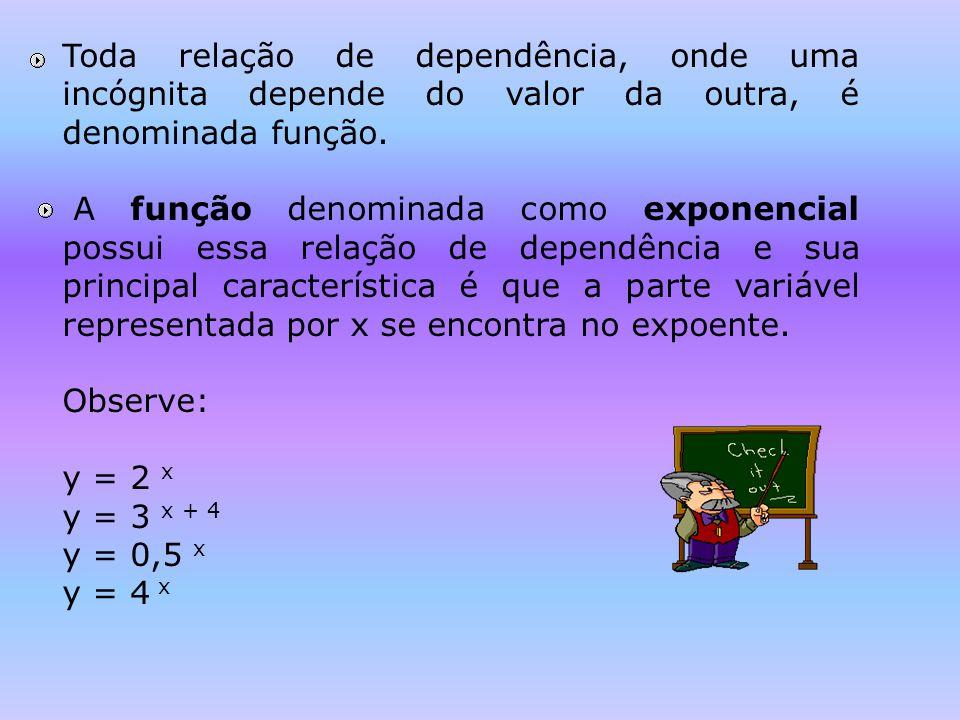 Toda relação de dependência, onde uma incógnita depende do valor da outra, é denominada função. A função denominada como exponencial possui essa relaç