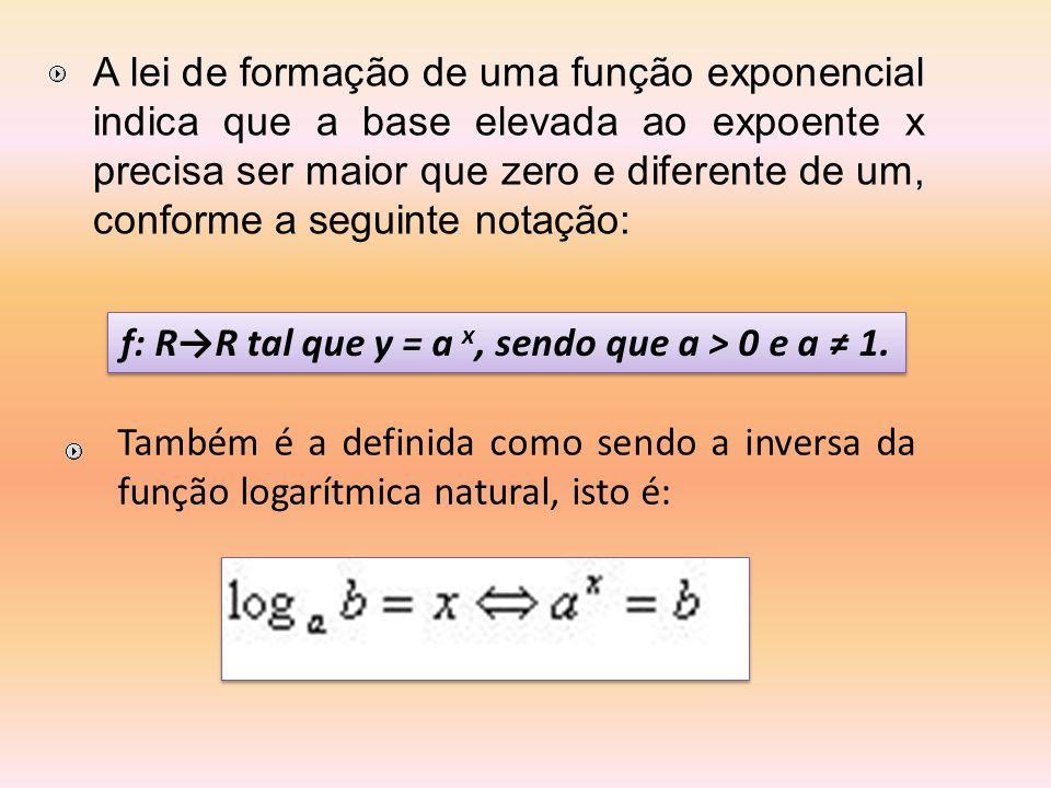 A lei de formação de uma função exponencial indica que a base elevada ao expoente x precisa ser maior que zero e diferente de um, conforme a seguinte notação: f: R→R tal que y = a x, sendo que a > 0 e a ≠ 1.