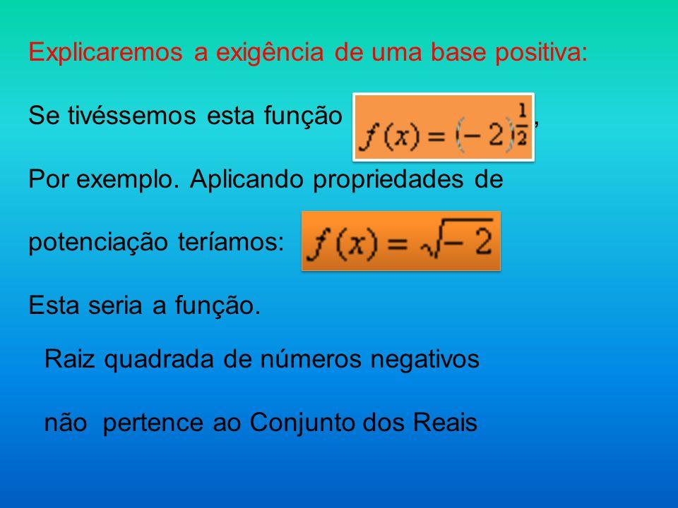Explicaremos a exigência de uma base positiva: Se tivéssemos esta função, Por exemplo. Aplicando propriedades de potenciação teríamos: Esta seria a fu