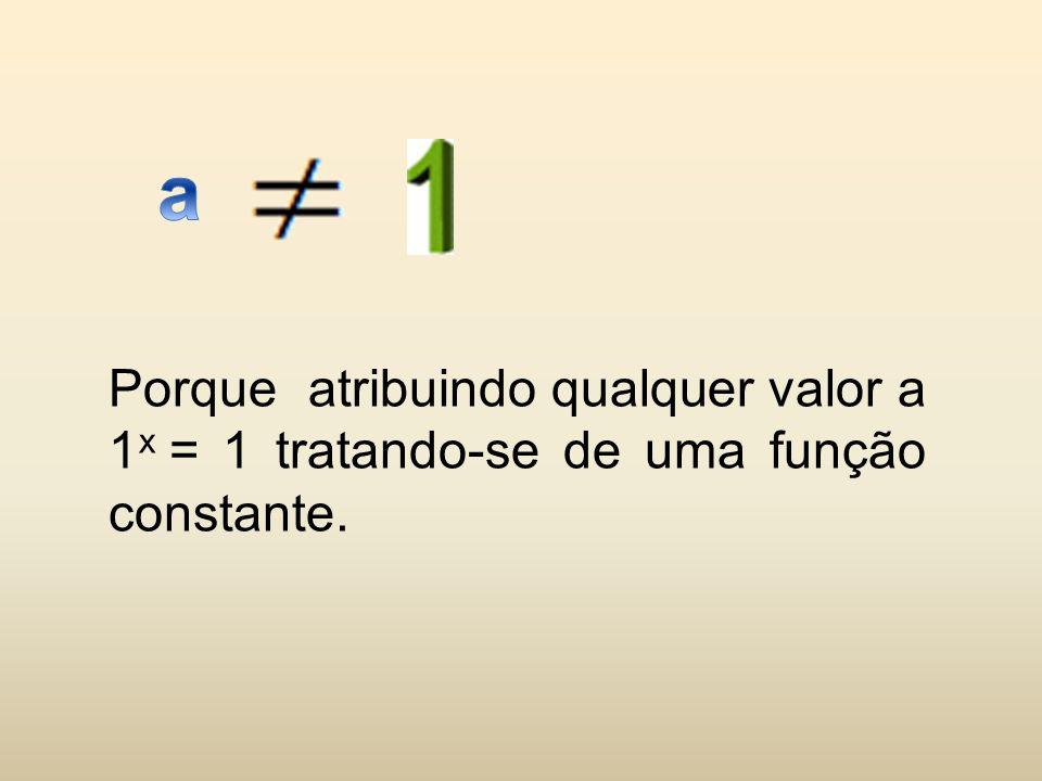 Porque atribuindo qualquer valor a 1 x = 1 tratando-se de uma função constante.