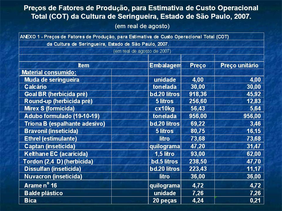Pre ç os de Fatores de Produ ç ão, para Estimativa de Custo Operacional Total (COT) da Cultura de Seringueira, Estado de São Paulo, 2007. (em real de