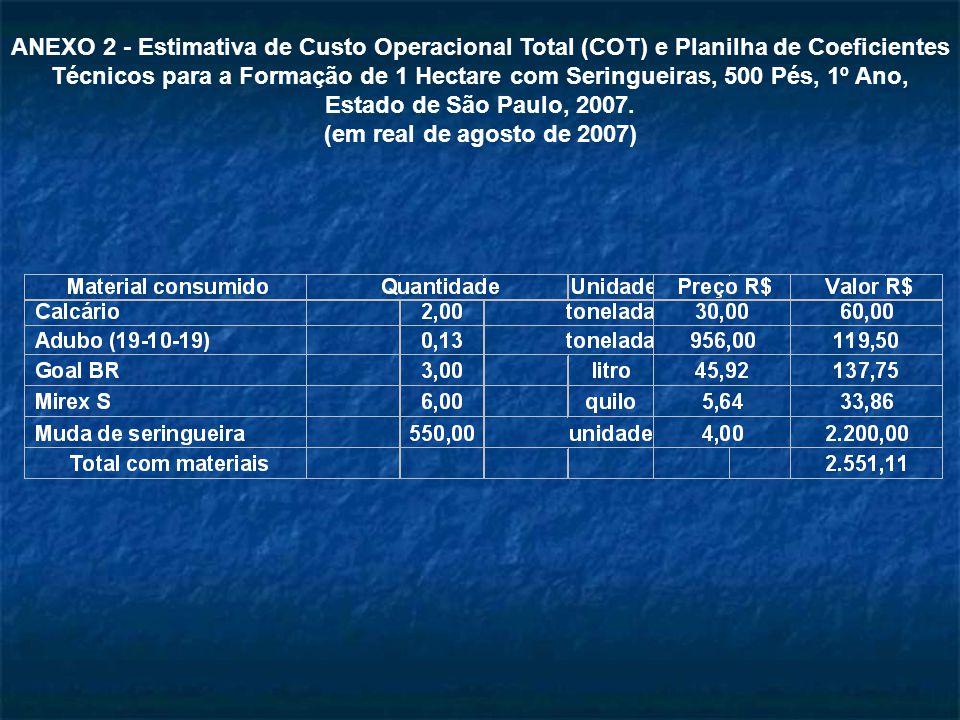 ANEXO 2 - Estimativa de Custo Operacional Total (COT) e Planilha de Coeficientes Técnicos para a Formação de 1 Hectare com Seringueiras, 500 Pés, 1º A