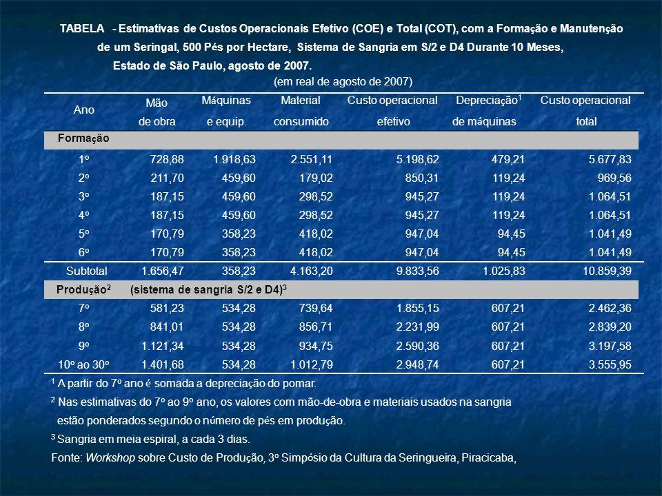 TABELA - Estimativas de Custos Operacionais Efetivo (COE) e Total (COT), com a Forma ç ão e Manuten ç ão de um Seringal, 500 P é s por Hectare, Sistem