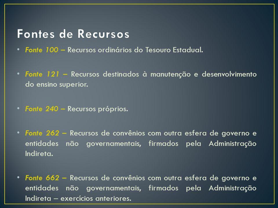 • Fonte 100 – Recursos ordinários do Tesouro Estadual. • Fonte 121 – Recursos destinados à manutenção e desenvolvimento do ensino superior. • Fonte 24