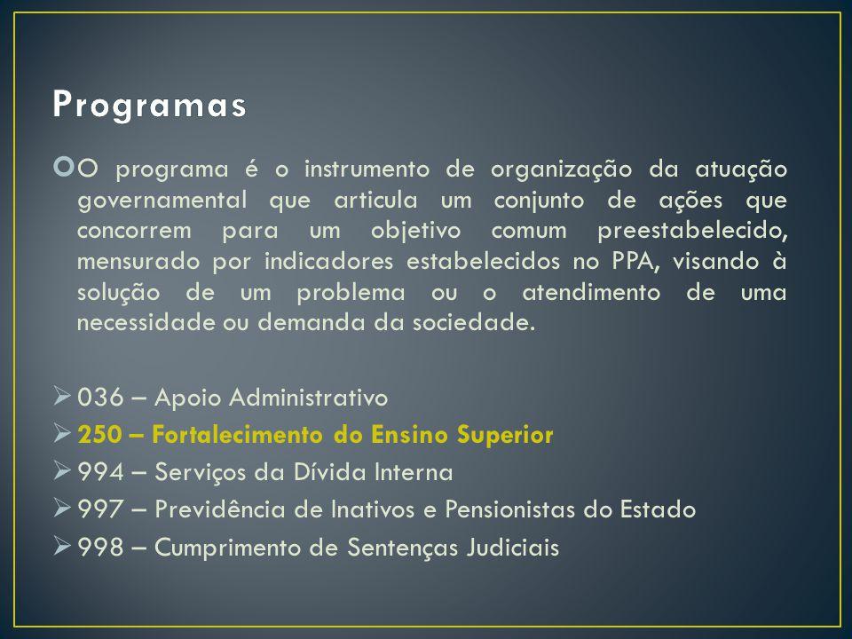 O programa é o instrumento de organização da atuação governamental que articula um conjunto de ações que concorrem para um objetivo comum preestabelec