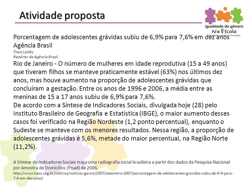 Atividade proposta Porcentagem de adolescentes grávidas subiu de 6,9% para 7,6% em dez anos Agência Brasil Thaís Leitão Repórter da Agência Brasil Rio