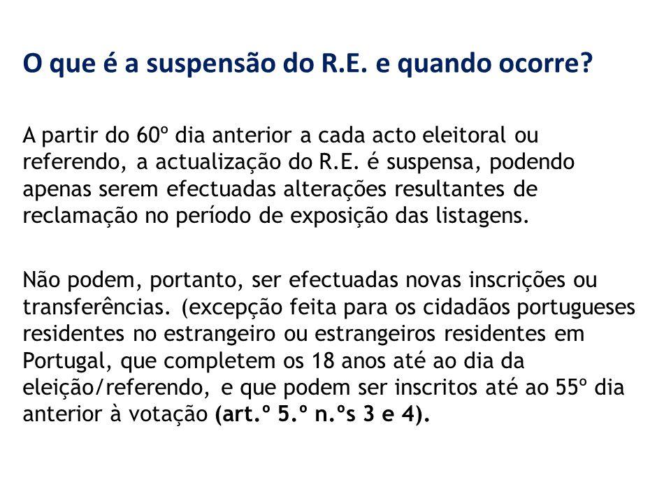 O que é a suspensão do R.E. e quando ocorre.