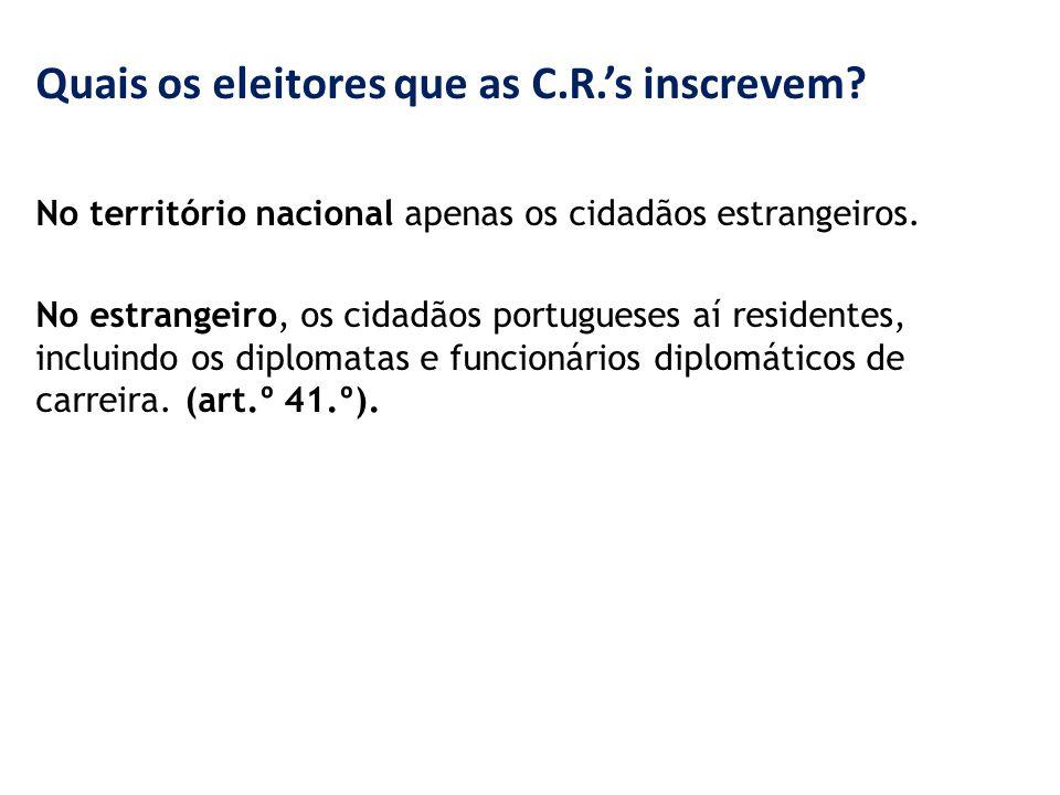 Quais os eleitores que as C.R.'s inscrevem. No território nacional apenas os cidadãos estrangeiros.
