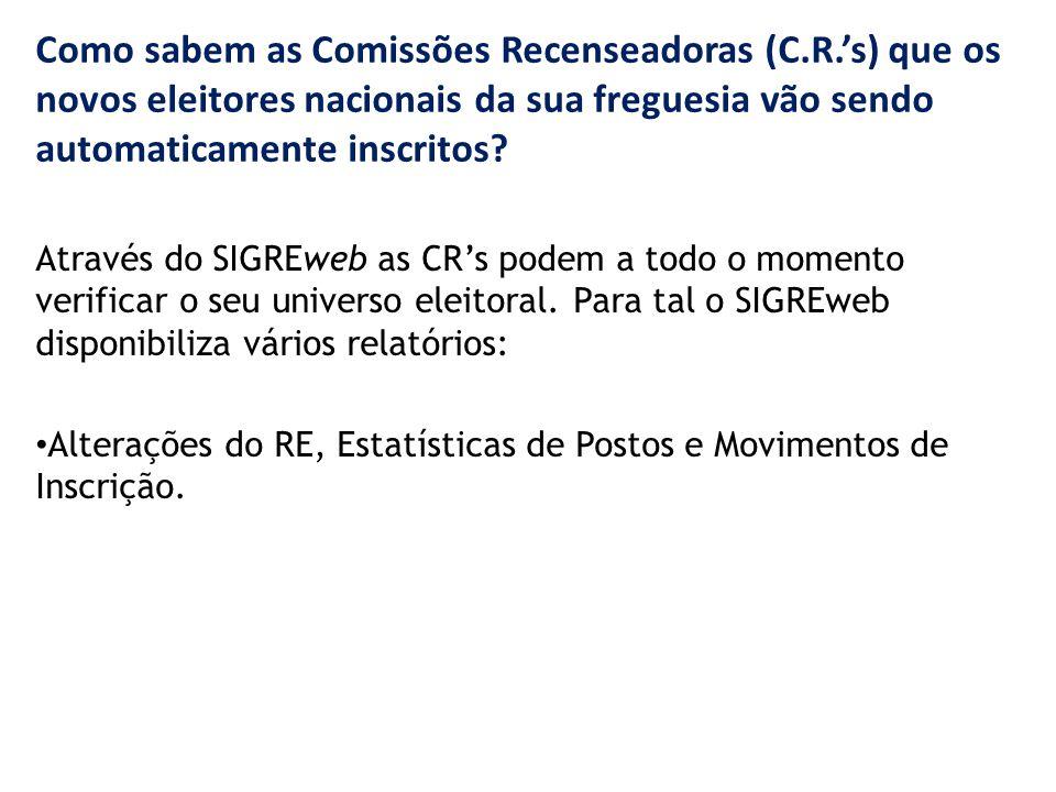 Como sabem as Comissões Recenseadoras (C.R.'s) que os novos eleitores nacionais da sua freguesia vão sendo automaticamente inscritos.
