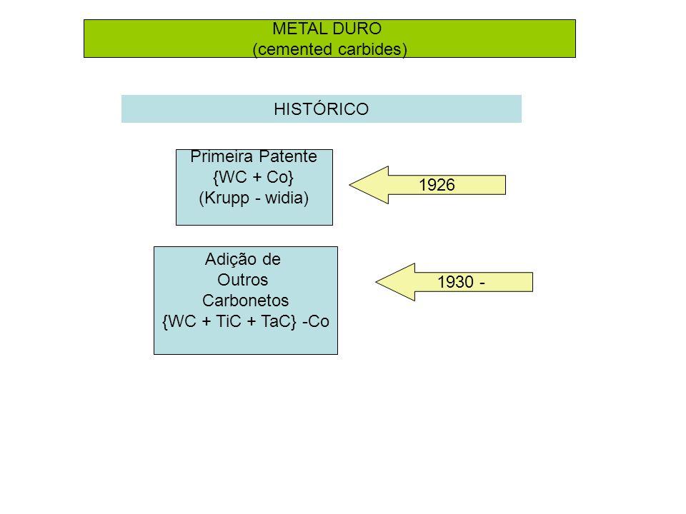 METAL DURO (cemented carbides) HISTÓRICO Primeira Patente {WC + Co} (Krupp - widia) 1926 Adição de Outros Carbonetos {WC + TiC + TaC} -Co 1930 -