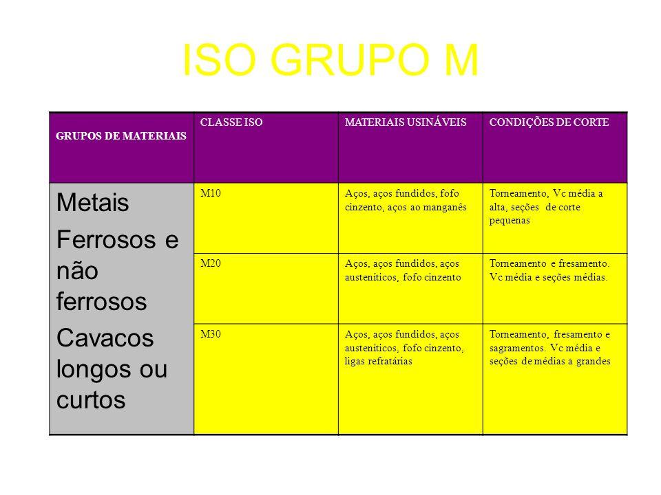 ISO GRUPO M GRUPOS DE MATERIAIS CLASSE ISOMATERIAIS USINÁVEISCONDIÇÕES DE CORTE Metais Ferrosos e não ferrosos Cavacos longos ou curtos M10Aços, aços