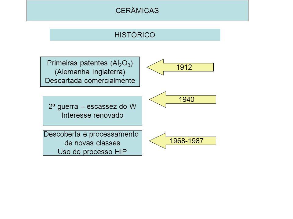 CERÂMICAS HISTÓRICO Primeiras patentes (Al 2 O 3 ) (Alemanha Inglaterra) Descartada comercialmente 1912 Descoberta e processamento de novas classes Us